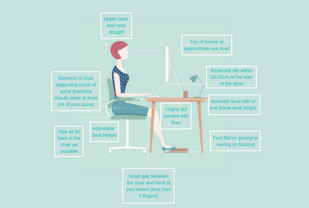 4 tips for the best seat in the office